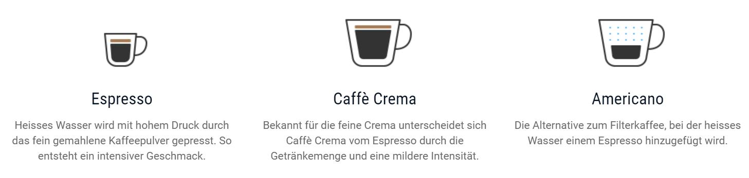 Kaffeegenuss Crema Espresso Americano